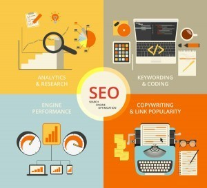 Why Your Site Needs SEO Content Writing Services | GetUWired
