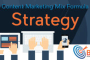 Strategies For An Integrated Digital Marketing Strategy