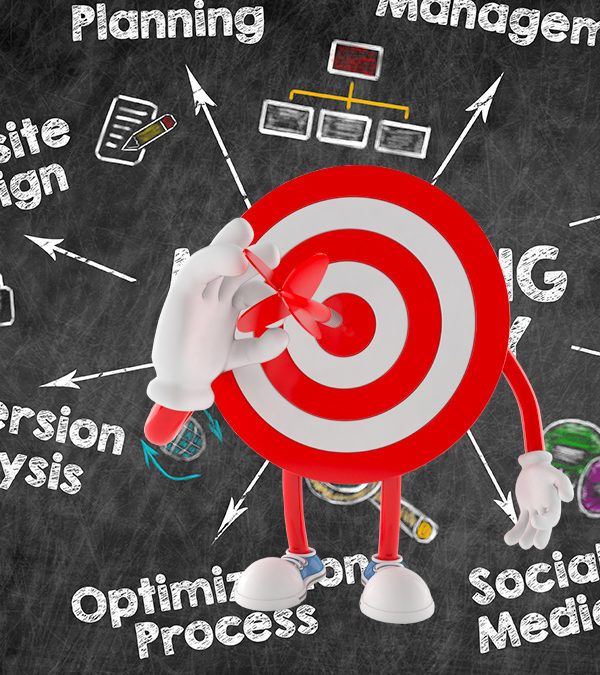 Bullseye Marketing Top Palm Beach Gardens SEO Company