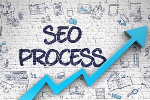 seo process top trends 2019